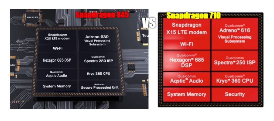 Snapdragon 710 vs 845 specifications