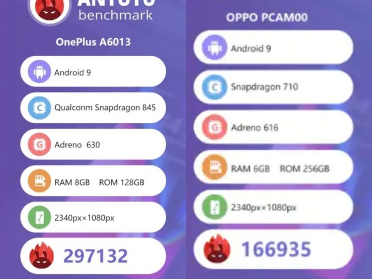 Snapdragon 710 AIE vs Snapdragon 845 Comparison - Antutu
