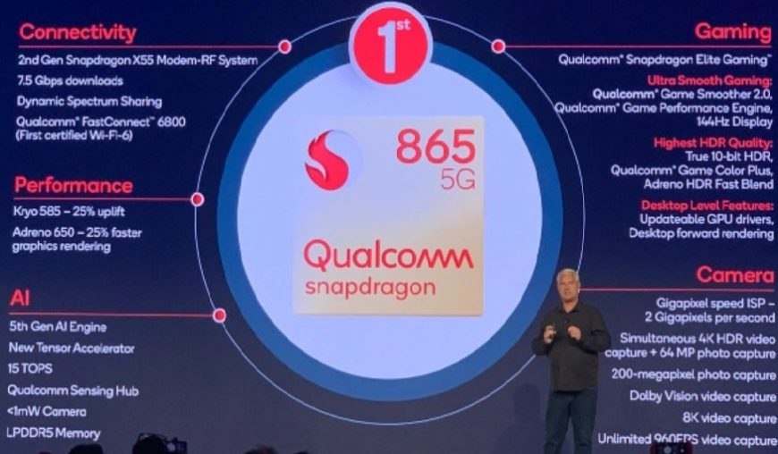 Snapdragon 865 Features