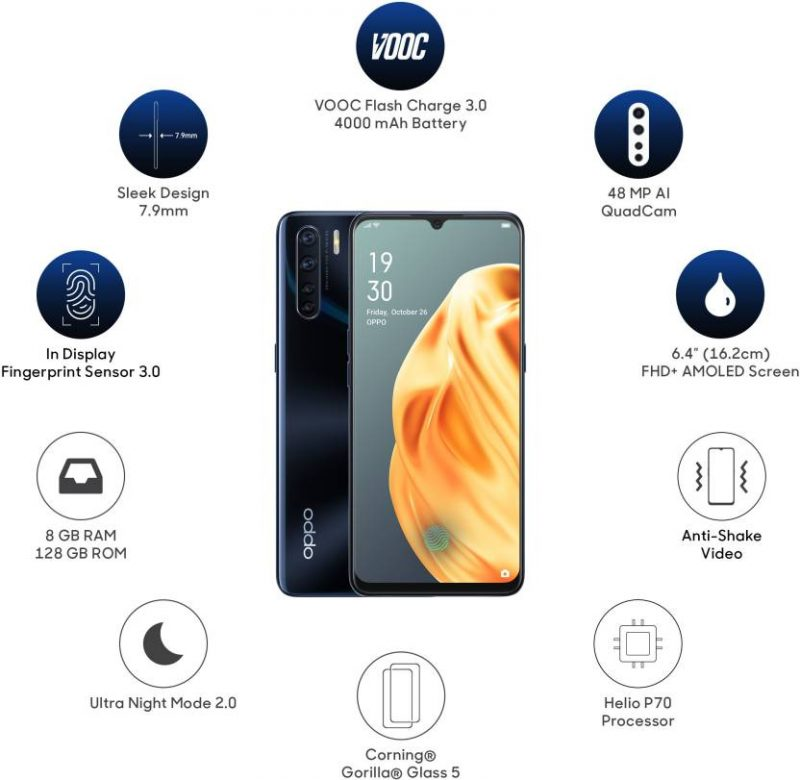 Oppo F15 Specifications